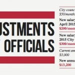 City Council Approves Salary Raises for 2015