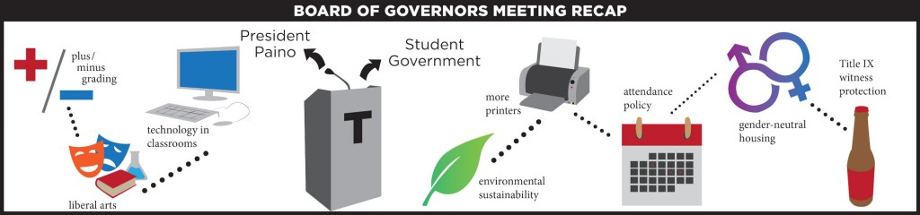 Board-of-Governors-color