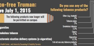 Truman to Ban Tobacco on Campus