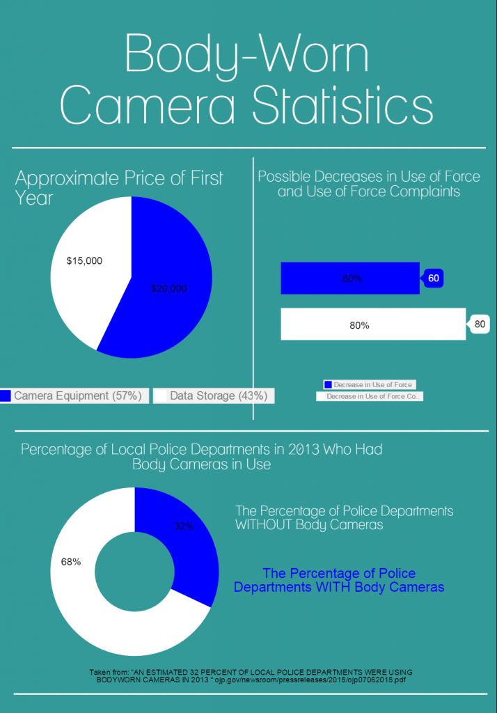 BC Infographic